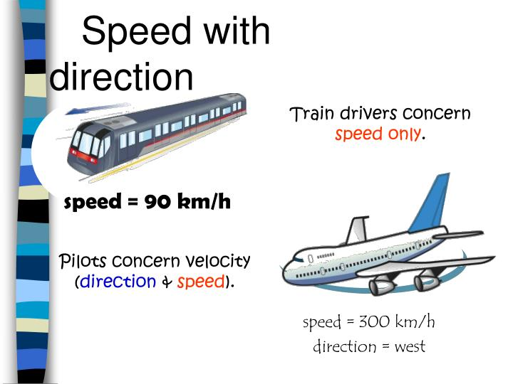 Speed with direction