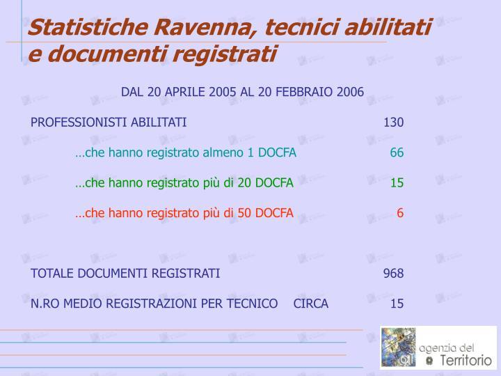 Statistiche Ravenna, tecnici abilitati