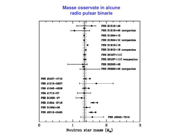 Masse osservate in alcune radio pulsar binarie