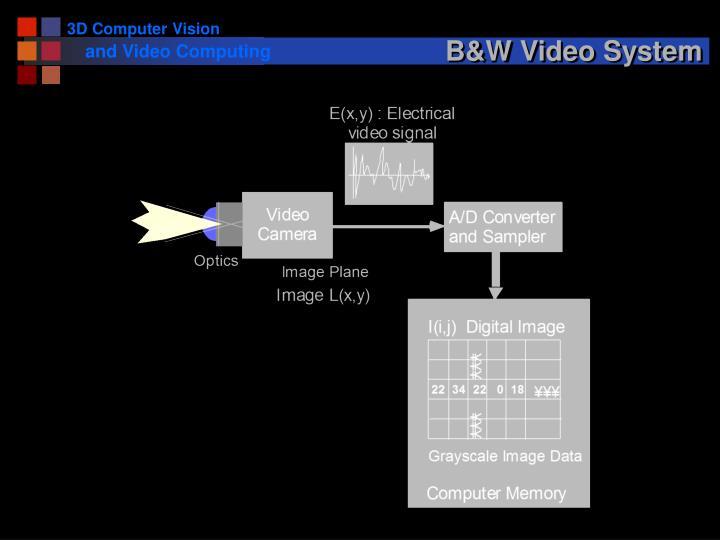 B&W Video System