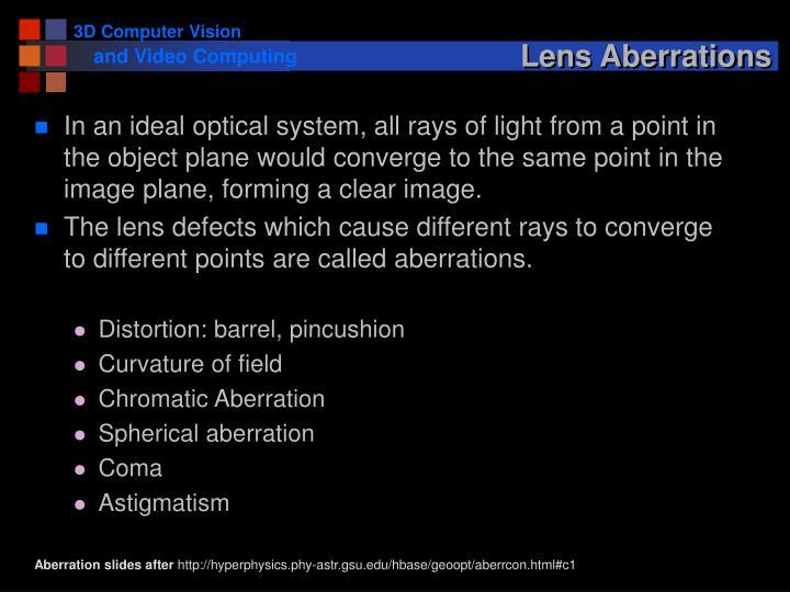 Lens Aberrations