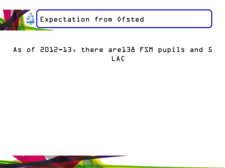Expectation from Ofsted