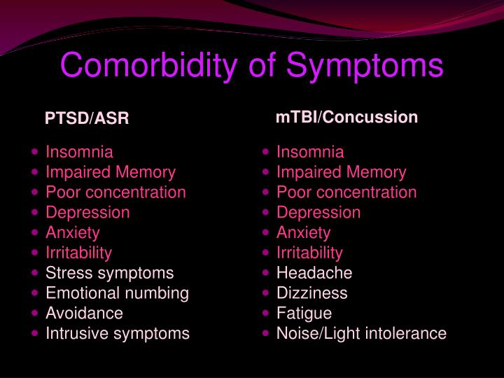 Comorbidity of Symptoms