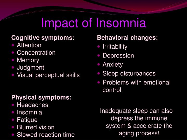 Impact of Insomnia