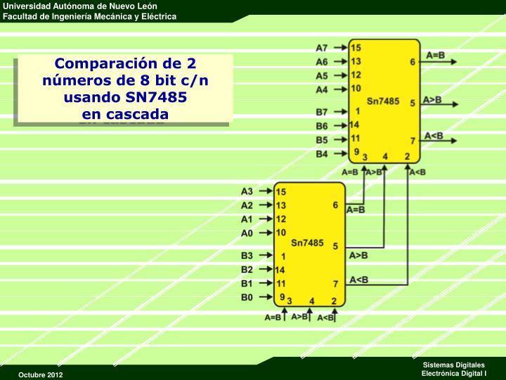 Comparación de 2