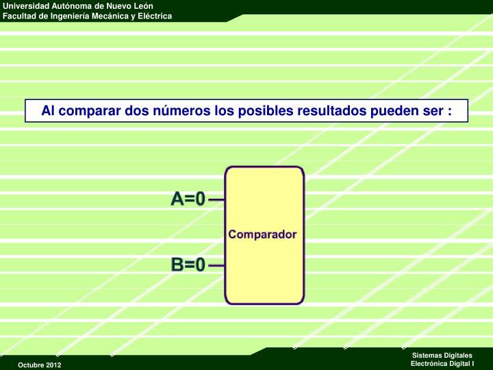 Al comparar dos números los posibles resultados pueden ser :