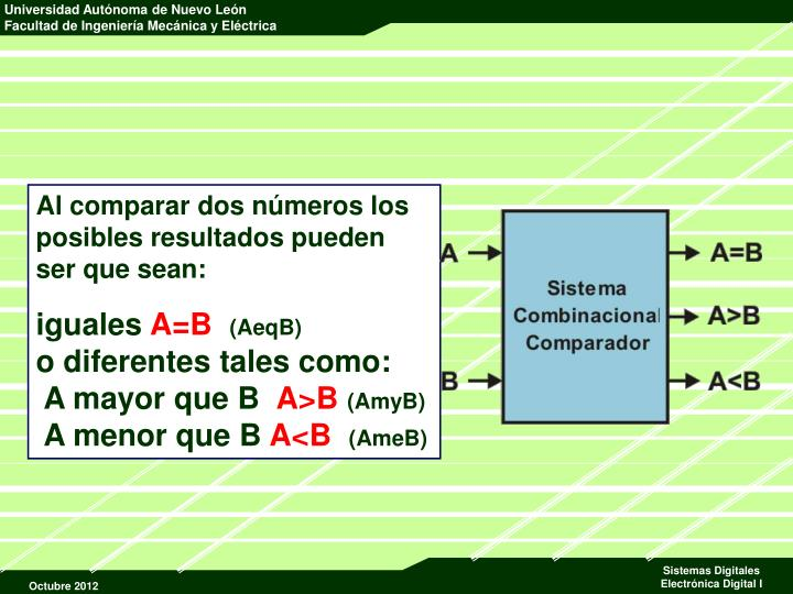 Al comparar dos números los posibles resultados pueden ser que sean: