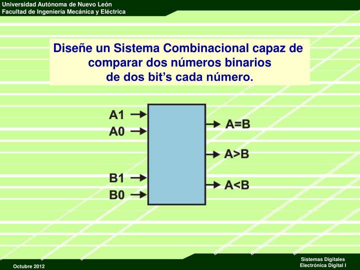 Diseñe un Sistema Combinacional capaz de