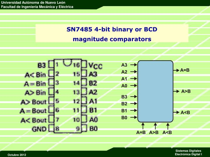 SN7485 4-bit binary or BCD