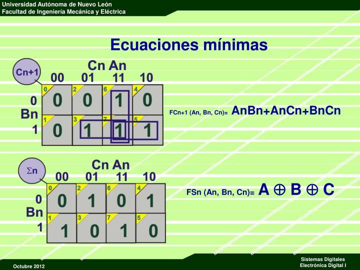Ecuaciones mínimas