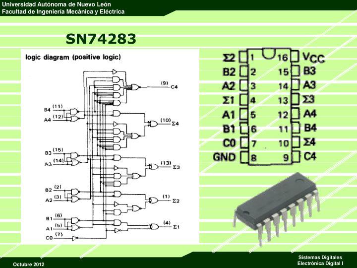 SN74283