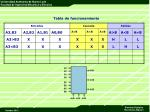 tabla de funcionamiento