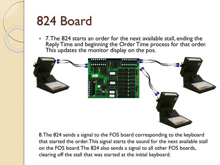 824 Board