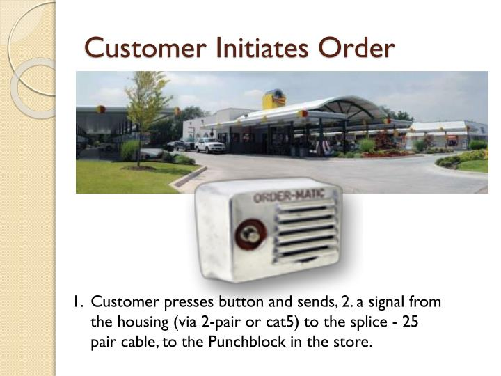 Customer Initiates Order