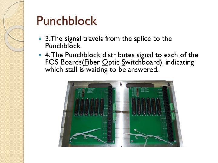 Punchblock