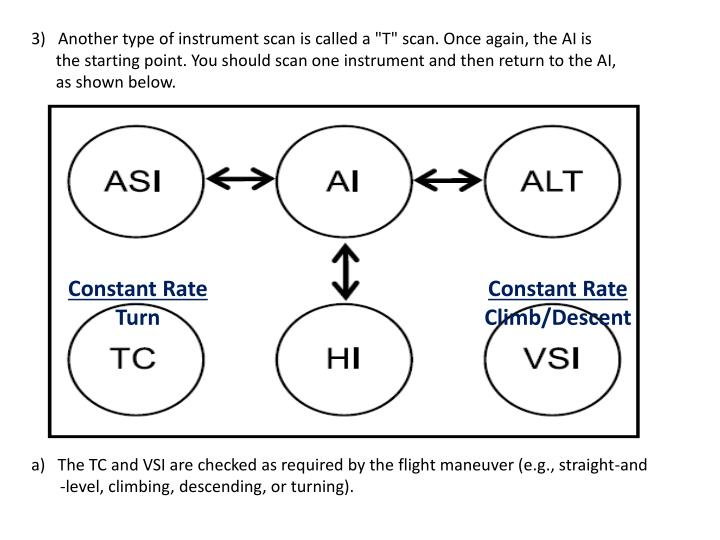"3)   Another type of instrument scan is called a ""T"" scan. Once again, the AI is"