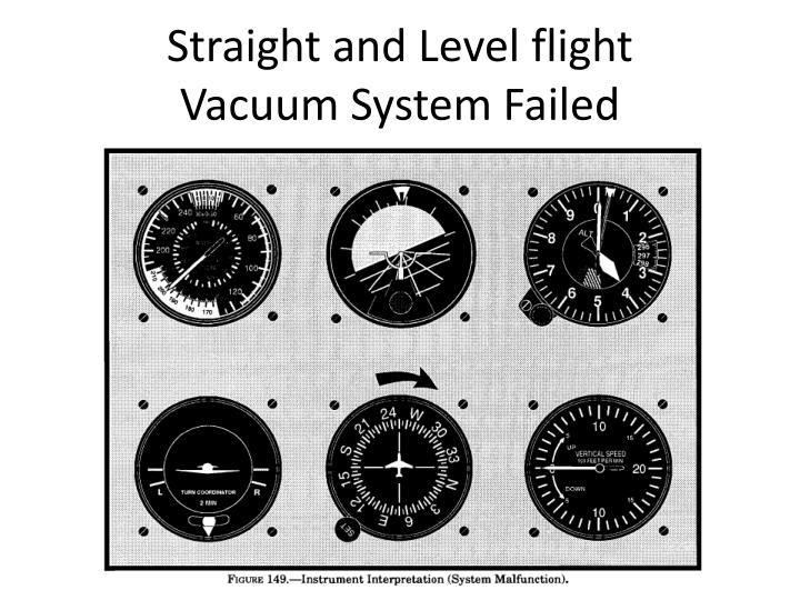 Straight and Level flight
