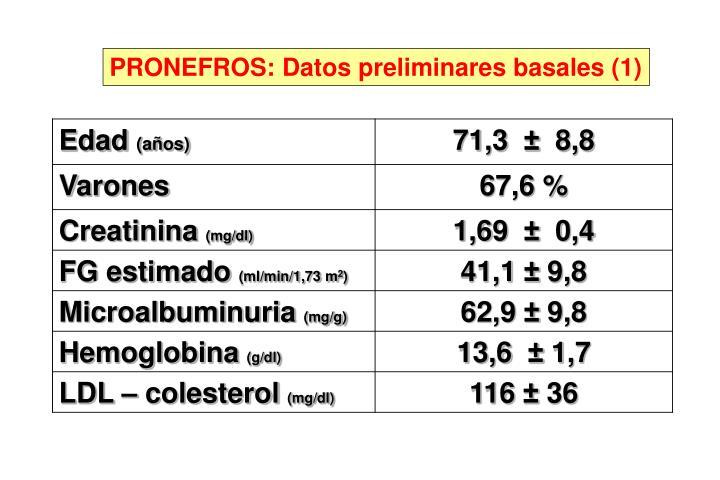 PRONEFROS: Datos preliminares basales (1)