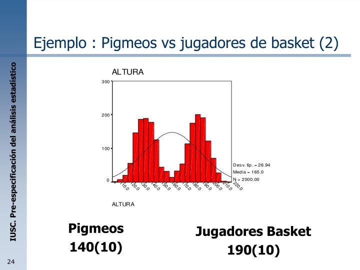 Ejemplo : Pigmeos vs jugadores de basket (2)