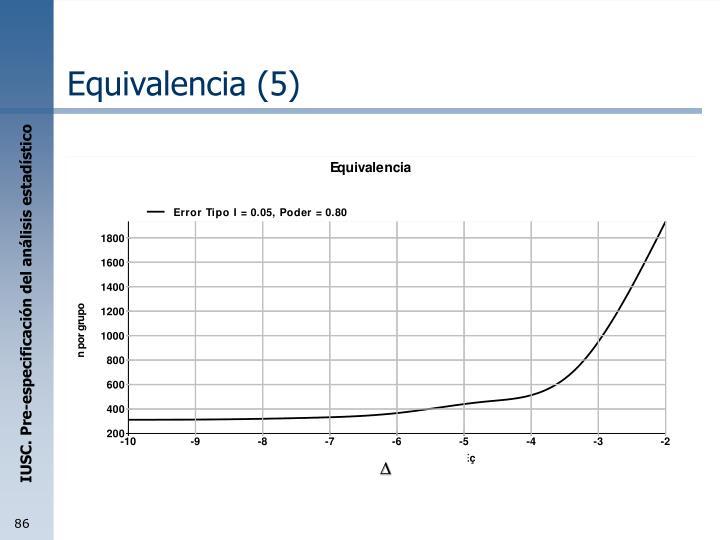 Equivalencia (5)