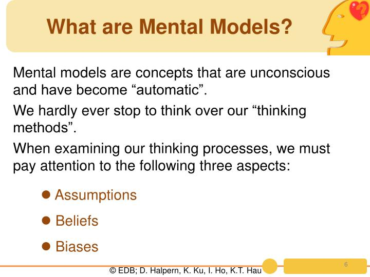 What are Mental Models?