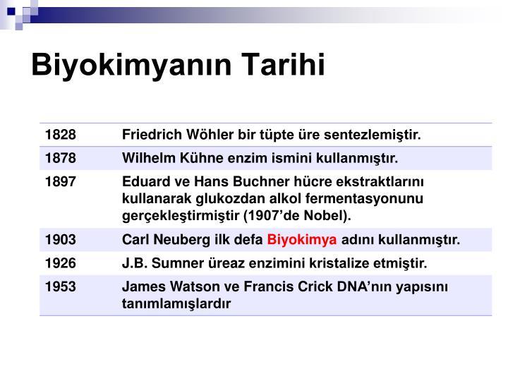Biyokimyanın Tarihi