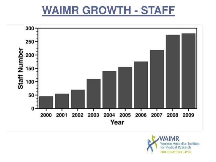 WAIMR GROWTH - STAFF