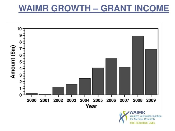 WAIMR GROWTH – GRANT INCOME