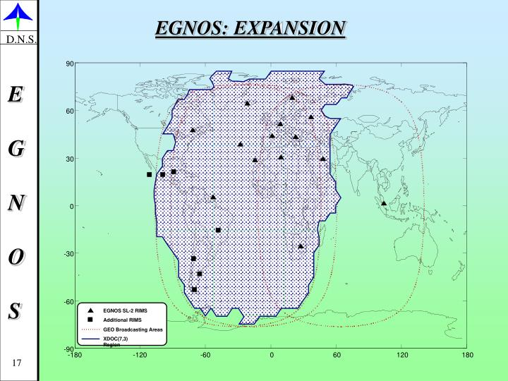 EGNOS: EXPANSION