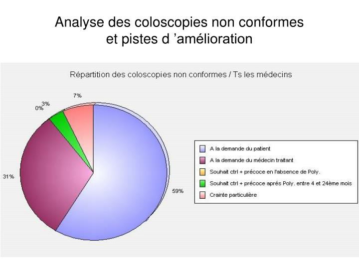 Analyse des coloscopies non conformes