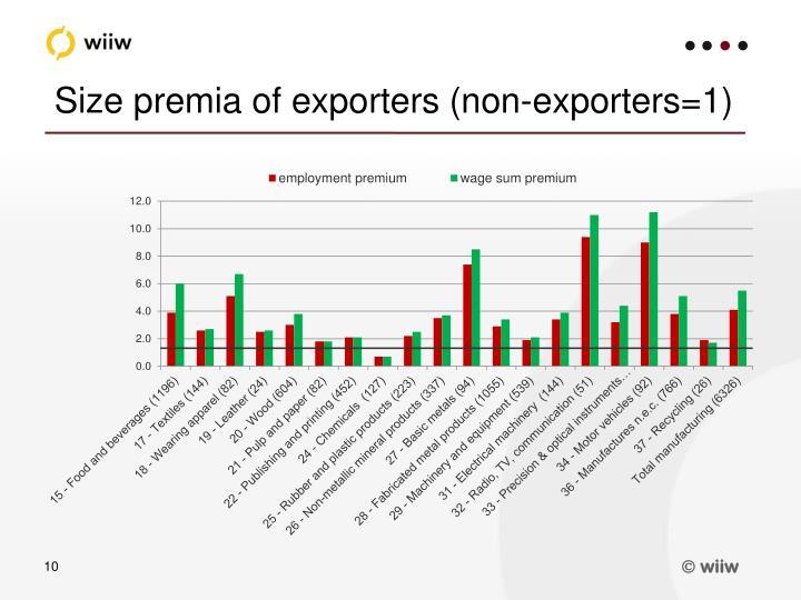 Size premia of exporters (non-exporters=1)