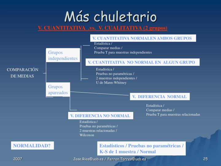 V. CUANTITATIVA NORMALEN AMBOS GRUPOS