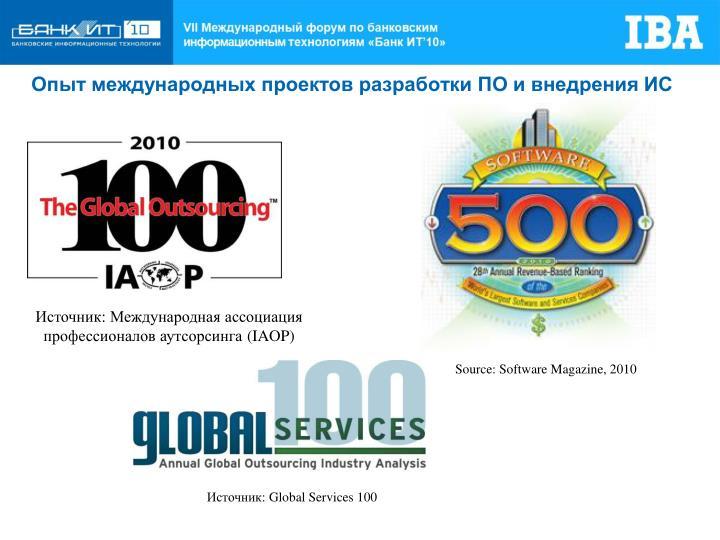 Опыт международных проектов разработки ПО и внедрения ИС