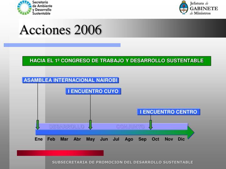 Acciones 2006
