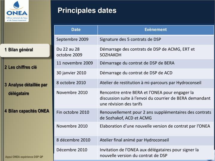 Principales dates