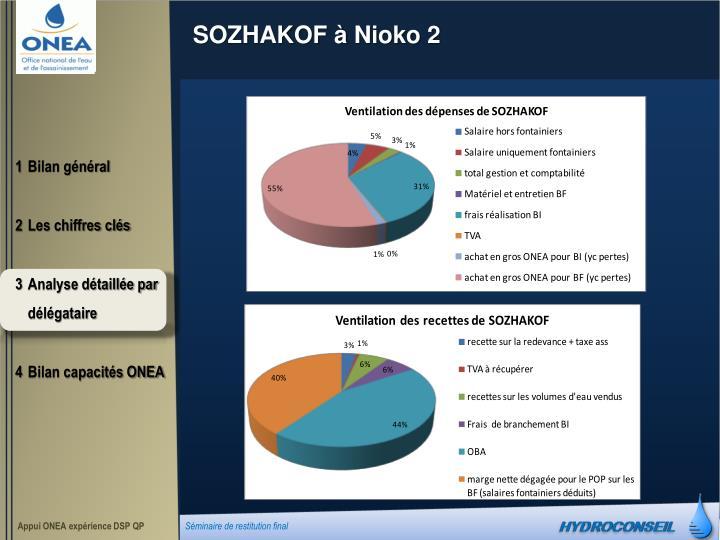 SOZHAKOF à
