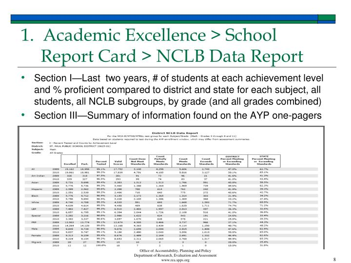 1.  Academic Excellence > School Report Card > NCLB Data Report