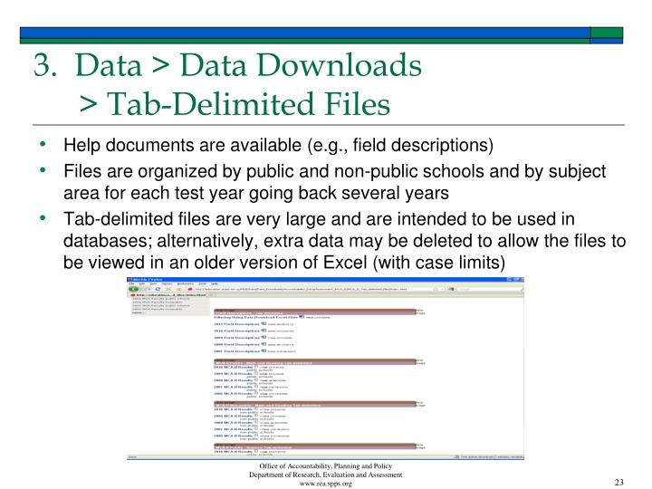 3.  Data > Data Downloads