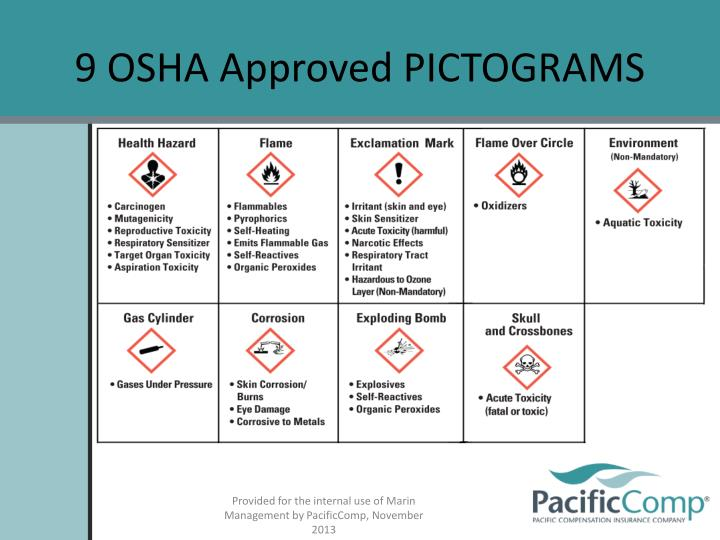 9 OSHA Approved PICTOGRAMS