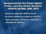 requirements for clean agent foam and dry chem systems 61g15 32 005 006 007