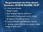 requirements for fire alarm systems 61g15 32 008 a o