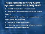 requirements for fire alarm systems 61g15 32 008 a o1