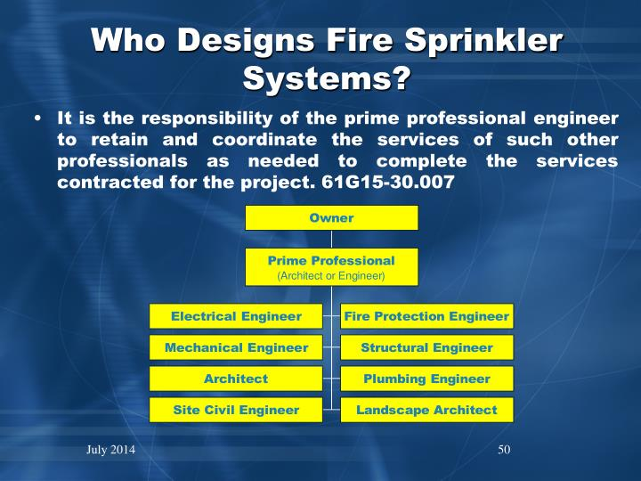 Who Designs Fire Sprinkler Systems?