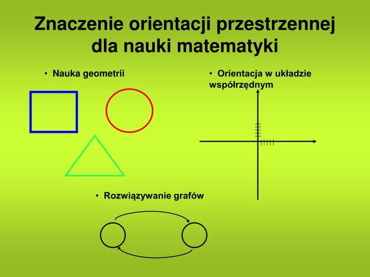 Znaczenie orientacji przestrzennej dla nauki matematyki