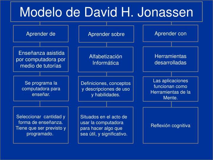 Modelo de David H.