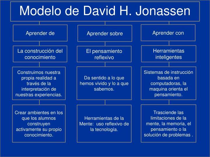 Modelo de David H. Jonassen