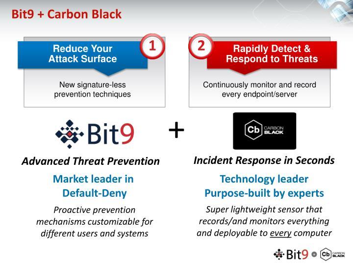 Bit9 + Carbon Black