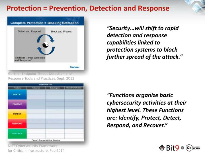 Protection = Prevention, Detection and Response