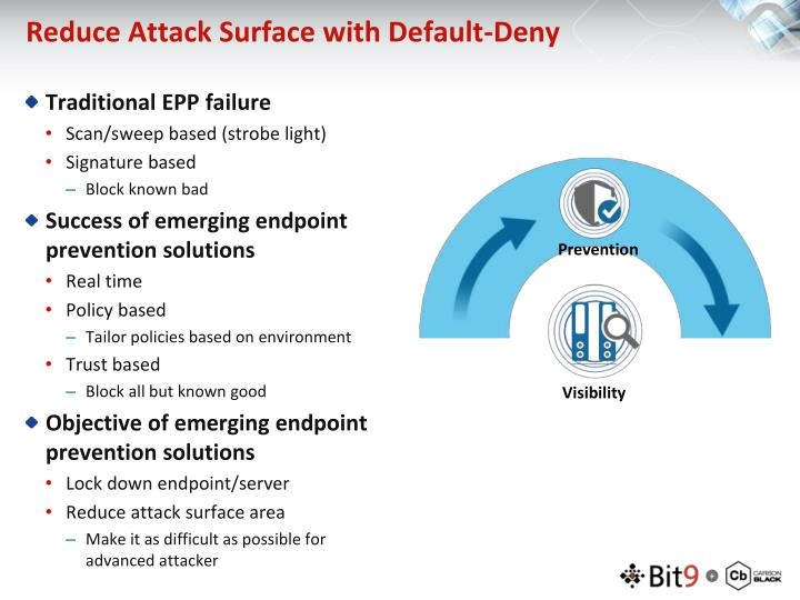 Reduce Attack Surface with Default-Deny