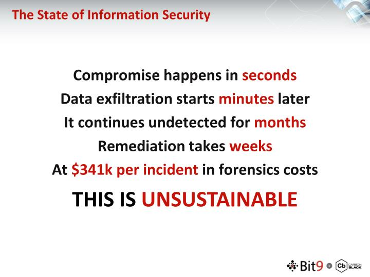 The State of Information Security
